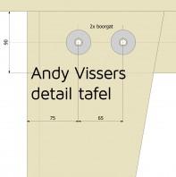 tafel detail CC 2
